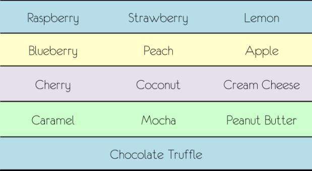 Filling Flavors